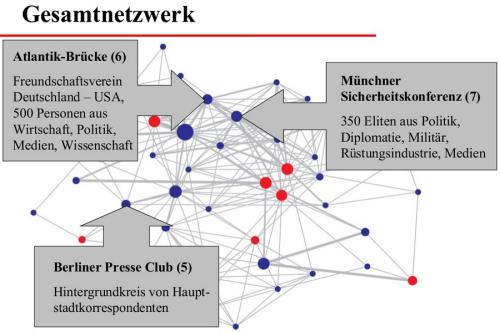 Gesamtnetzwerk Sicherheitspolitik Uwe Krüger